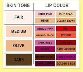 find the right lip color for your skin tone trusper