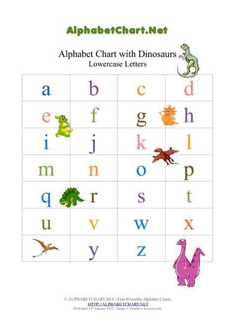 printable alphabet chart pdf spanish alphabet chart images frompo 1