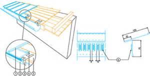 Awesome Profil De Finition #11: Ventilation_es_5.jpg