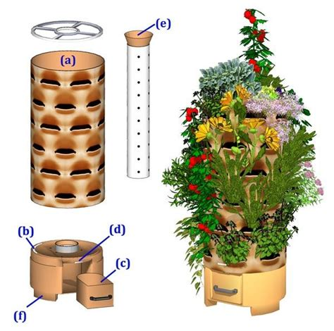 garden tower composting  plants real food