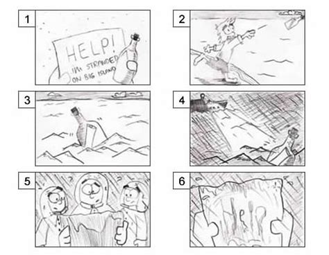Design Storyboard Template by The Engineering Design Process Storyboards