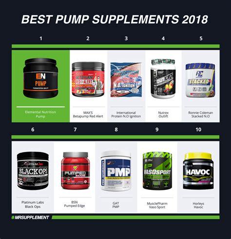best supplement top 10 best supplements of 2018 mr supplement australia