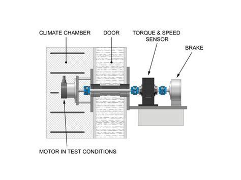 banc de test pour moteur dans une chambre climatique