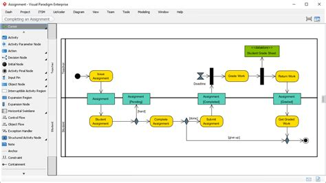 activity diagram tool activity diagram components image collections how to