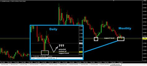 swing trading signals forex trading signals alerts