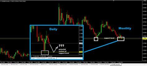 forex trading signals tutorial trading alerts baticfucomti ga