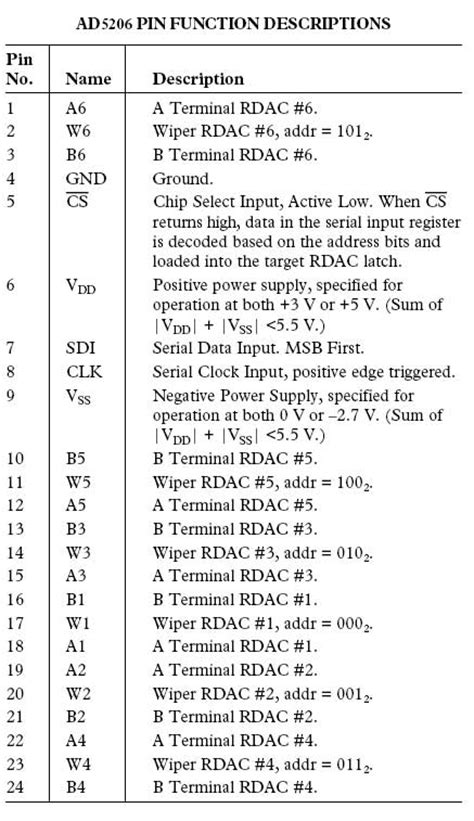 datasheet resistor variable 10k datasheet variable resistor 28 images trimpot 174 3306