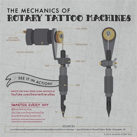 how a tattoo machine works this is how machines work in motion cyprus
