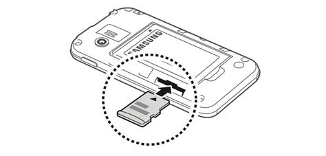 Memory Card Samsung Galaxy Y How To Insert An Sd Card Into A Samsung Galaxy Y 171 Android