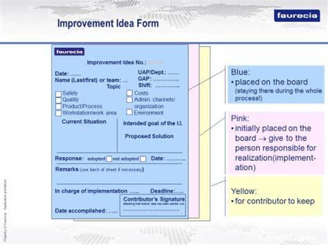 Beginner S Guide To Lean Employee Suggestion Program Best Practices Association For Process Improvement Form Template