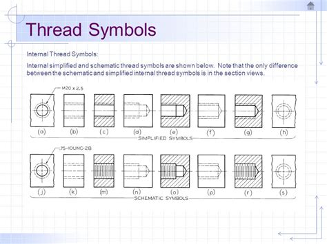 Draw To Scale Online threads and fasteners thread symbols ppt video online