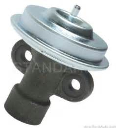 Po401 Ford P0401 Ford What Type Of Part It Is Autocodes Q A
