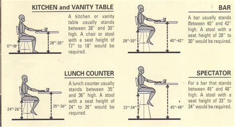 Breakfast Bar Stool Dimensions by Office Furniture Measurements Chairs Critical Studies