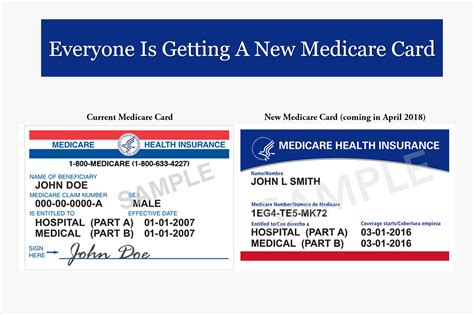 Medicare Card Themed Brochure Templates by Everyone Is Getting A New Medicare Card Legacy Health