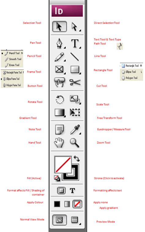 menu design tool adobe indesign how to use the palettes it training