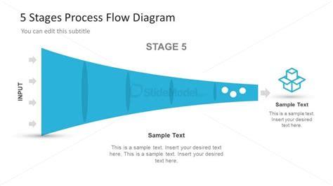 lead funnel template lead generation funnel diagram template slidemodel