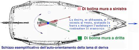 deriva mobile dufour t7 barca a vela carrellabile vendo offro occasione