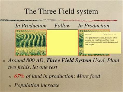 the field is the world a history of the canton mission 1929ã 1949 of the churches of books the three field system slide from mr harms quot changes in