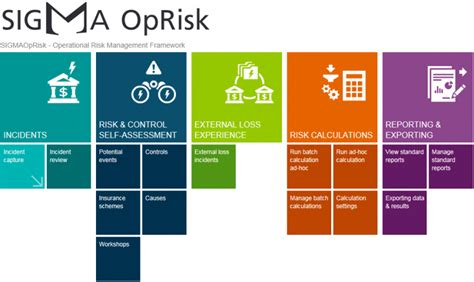 operational risk framework template related keywords suggestions for operational risk