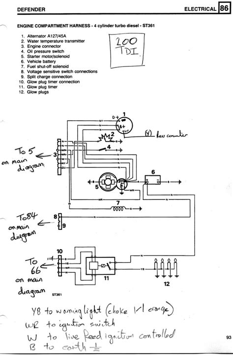 land rover defender indicator wiring diagram www