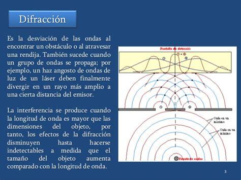 rayos x difracci 243 n de rayos x