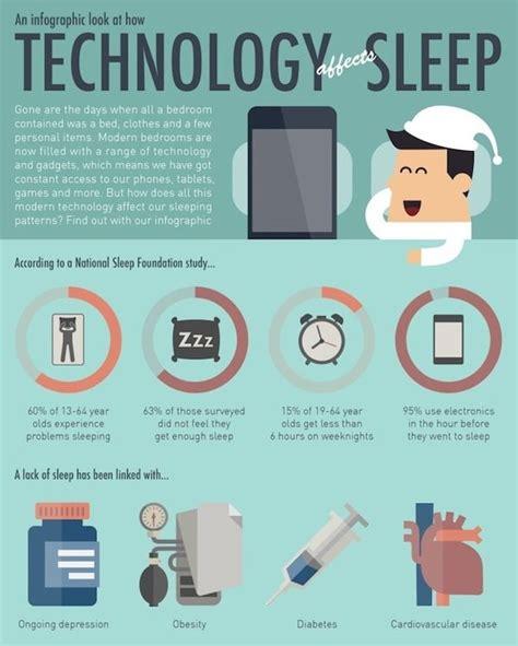 screen induced sleep deprivation stats technology