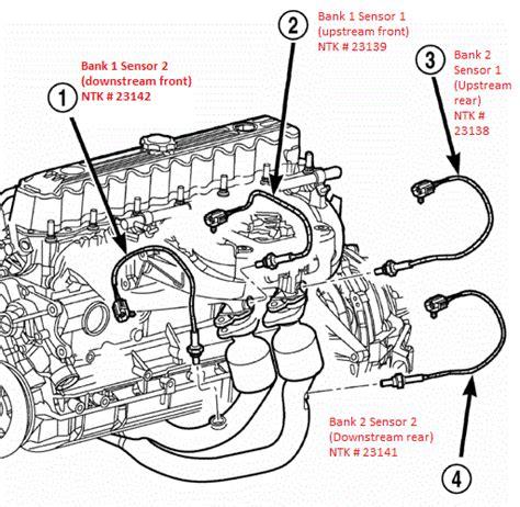 2000 jeep grand o2 sensor wiring diagram image