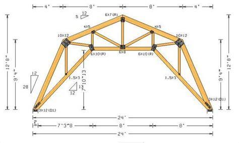 gambrel roof design gambrel trusses the garage journal board barn trusses