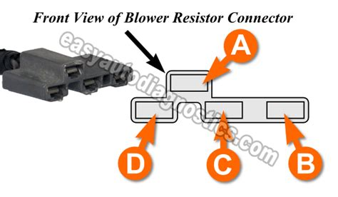 how to test the resistor part 2 how to test the blower motor resistor 2 8l chevy s10 gmc s15