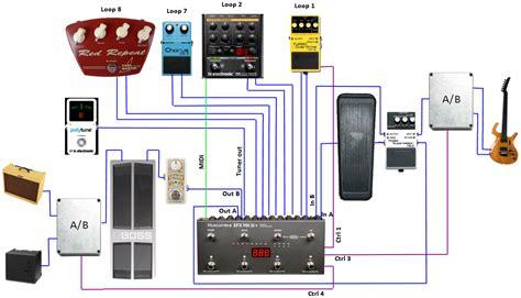 pedalboard wiring diagram 25 wiring diagram images