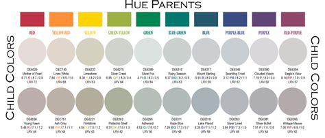 light gray color names myideasbedroom com color strategist certification color classes for design
