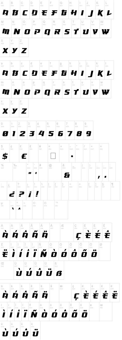 dafont sans serif osaka sans serif dafont com