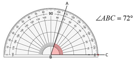 Diagram Of How To Measure The