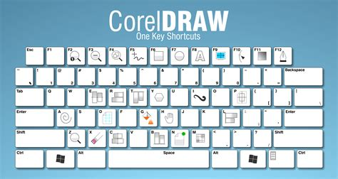 coreldraw x7 training pdf coreldraw users one key shortcut guide coreldraw corel
