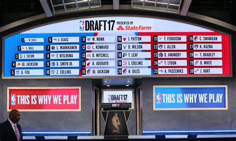 illinois basketball 5 nba draft 1st picks the