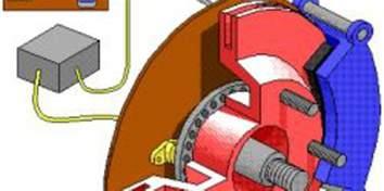 Anti Brake System Cars Anti Lock Braking System Abs