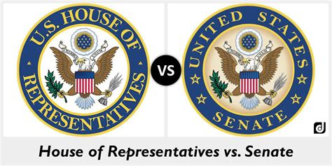 differences between the house of representatives and the senate difference between house of representatives and senate