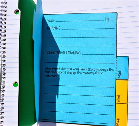 interactive notebook templates mrs orman s classroom interactive notebook exles and