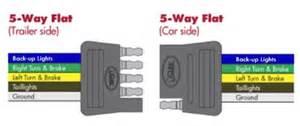 7 way to 5 way trailer wiring diagram hopkins trailer