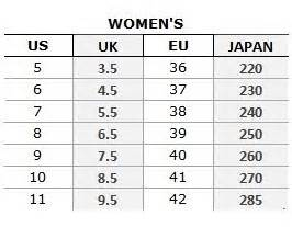 european to american shoe size browsing or european and american shoe sized compared