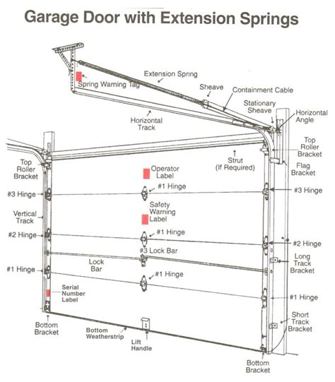 Overhead Door Garage Door Parts Garage Door Parts Overhead Garage Door Parts Repair