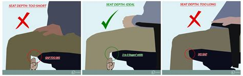 seat depth set up your ideal ergonomic workspace in 6 simple steps
