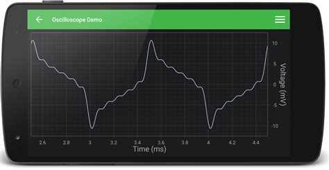 android oscilloscope android oscilloscope demo wpf charts ios and android charts scichart