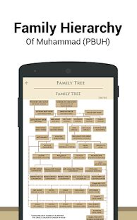 biography about nabi muhammad life of prophet muhammad pbuh android apps on google play