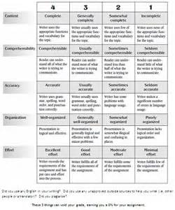 Essay Grading Rubric High School by Writing Rubrics High School Academic Creative Writing Wiki 2011