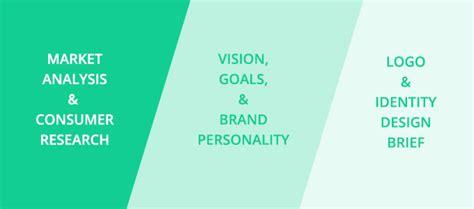 branding design study designing a brand identity creative market