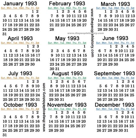 Calendario De 1993 1993 Calendar