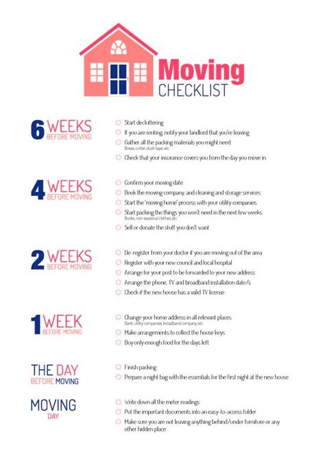 moving into first house checklist moving home checklist pertamini co