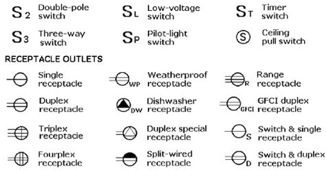 electrical wiring diagram graphic symbols basic information  tutorials electrical