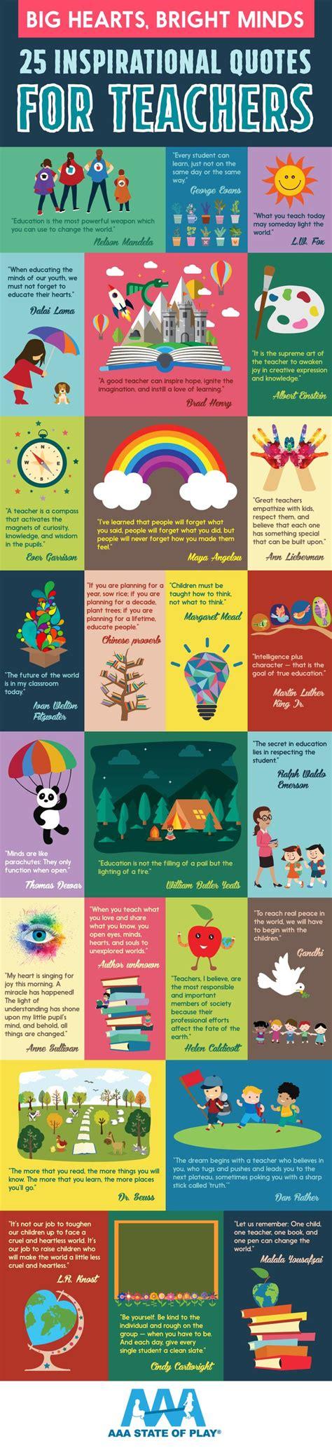 17 best images about adozen inspiration on pinterest 17 best images about teacher quotes on pinterest best